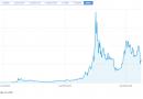 Cơ Bản về Bitcoin