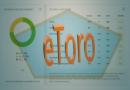 Tìm Hiểu về eToro